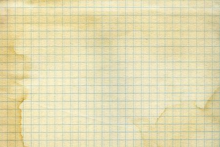 Vintage old worn math paper blank background. Closeup
