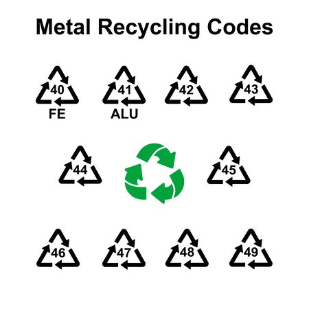 Metal recycling codes simple signs for marking
