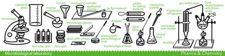 Set of microbiological lab icons. Miscellaneous laboratory devices and equipment. Vector Illustration
