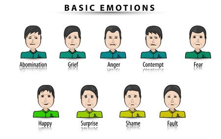 The basic human emotions. Cartoon character