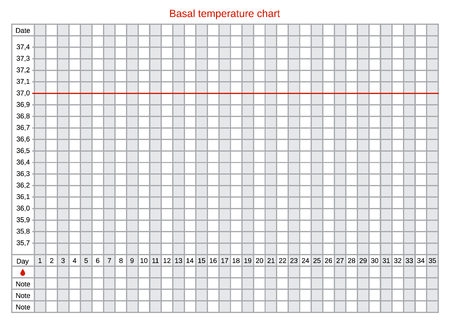 Vector basal chart of body temperature on celsius. Schedule for self-filling. The table helps to follow the monthly cycle, ovulation and health. Natural familly planning. Stock Illustratie
