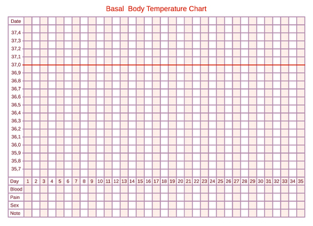 Vector basal chart of body temperature on celsius. Schedule for self-filling. The table helps to follow the monthly cycle, ovulation and health. Natural familly planning. Ilustracja