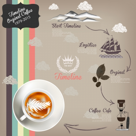 genesis: Coffee Timeline Illustration