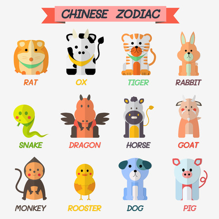 red sign: Chinese Zodiacs Illustration