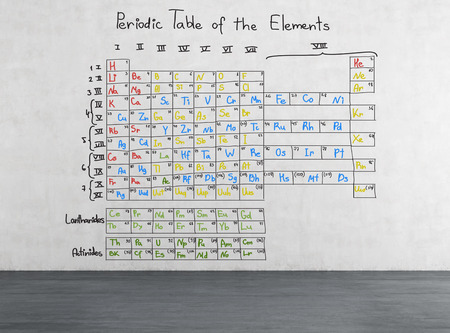 Periodic table of the elements drawing on wall stock photo picture 36592214 periodic table of elements drawing on wall urtaz Gallery