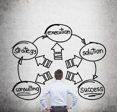머리 컨설팅 방식을 그리기 사업가 스톡 콘텐츠