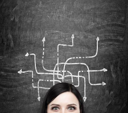 flechas direccion: A la frente de la mujer morena que está reflexionando sobre las posibles soluciones del problema complicado. Muchas flechas con diferentes direcciones se dibujan alrededor de su cabeza. Fondo de pizarra Negro.