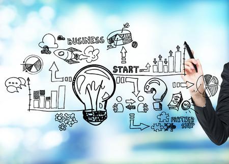 empresas: Mano de la mujer est� dibujando un diagrama de flujo de negocios en la pantalla de cristal. Un concepto de iniciar su propio negocio. Idea genial. Foto de archivo