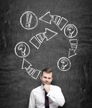 A thoughtful businessman is holding his chin. Drawn arrows with exclamation and question marks on the black chalkboard behind the person.