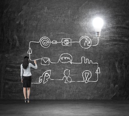 Una vista posterior de una señora morena que está dibujando un proceso de desarrollo de la idea de negocio. Un diagrama de flujo que se dibuja en el pizarrón negro con diferentes etapas de desarrollo. Un concepto de una lluvia de ideas.