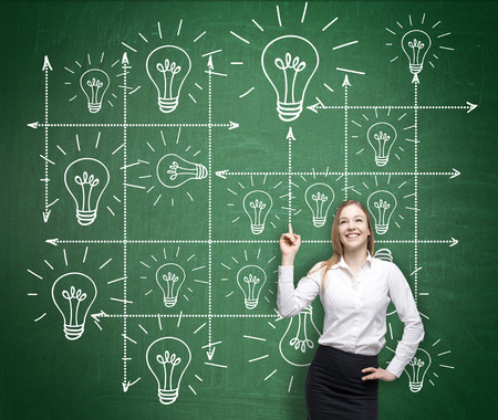 flexible business: A smiling pretty young woman with the index finger up, many bulbs arranged in a net drawn behind her on the green wall. Front view. Concept of having an idea. Stock Photo