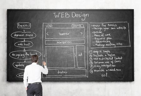 testing vision: Businessman drawing web design plan scheme on blackboard