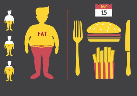 comida chatarra: Hombre gordo con la comida chatarra, la pérdida de peso Vectores