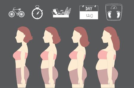 donne obese: sagome di donne perdere peso, illustrazioni vettoriali