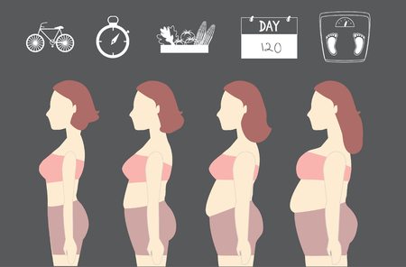 obesidad: siluetas de las mujeres a perder peso, ilustraciones vectoriales Vectores