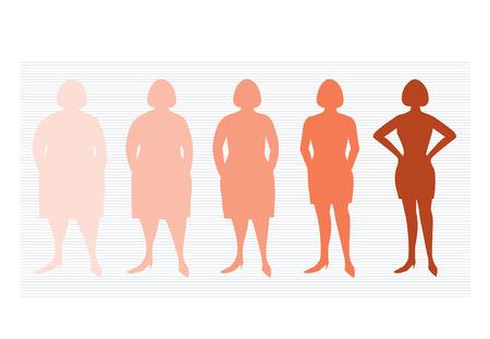 Cinque tappe della donna silhuette sul modo per perdere peso, illustrazioni vettoriali