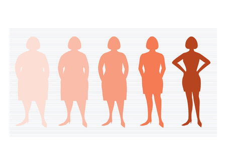Five stages of silhuette woman on the way to lose weight,Vector illustrations