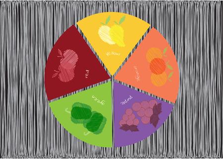 Cirkeldiagram van vijf kleuren van groenten en fruit, Vector illustraties