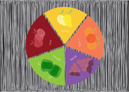 Pie chart of five colors of fruit and vegetables,Vector illustrations Ilustração