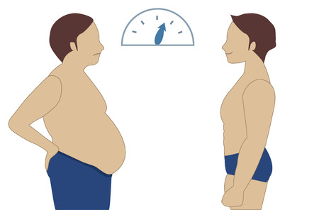 fatness: Before and after of man exercise changes,Vector illustrations Illustration