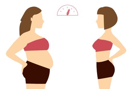 siluetas de mujeres: Antes y después de la mujer cambia de ejercicio, ilustraciones vectoriales