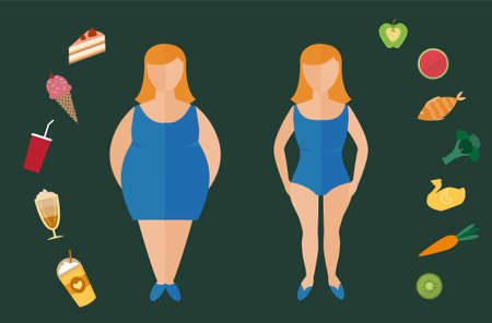 Before and after diet and fitness,Weight loss concept,Fat and thin woman,Healthy lifestyle,Vector illustration.
