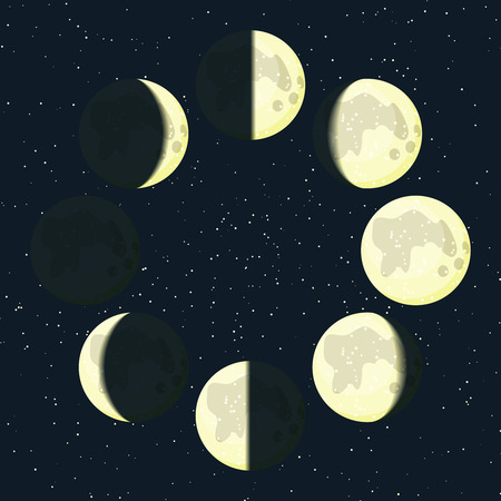Yellow moon phases vector icons on beautiful starry dark background. New moon, waxing crescent, first quarter, waxing gibbous, full moon, waning gibbous, third quarter, waning crescent illustration. Vettoriali