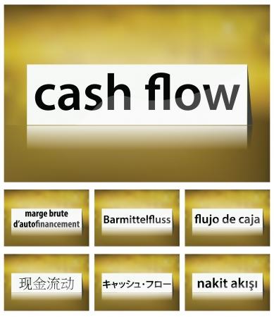 Ilustración de Cash Flow de concepto sobre fondo blanco en siete idiomas