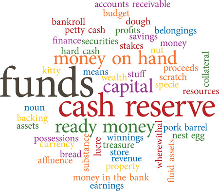 collateral: illustration of the word funds in word clouds isolated on white background