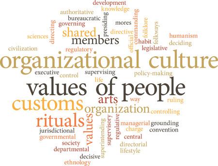 言葉の雲は白い背景で隔離の単語の組織文化の図