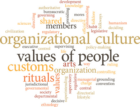 illustration of the word organizational culture in word clouds isolated on white background