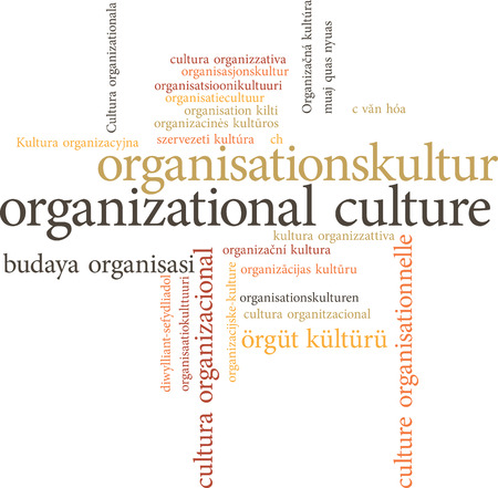 grounding: illustration of the word organizational culture in word clouds isolated on white background