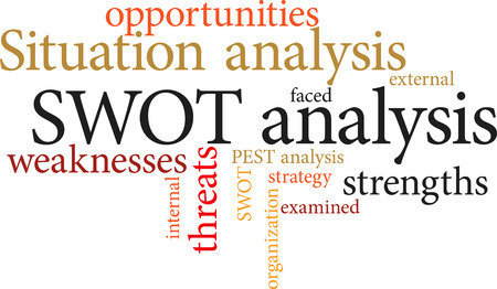 weaknesses: illustration of the word swot analysis in word clouds isolated on white background