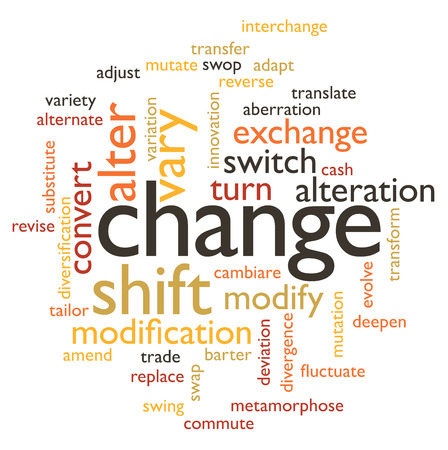 divergence: illustration in word clouds of the word change