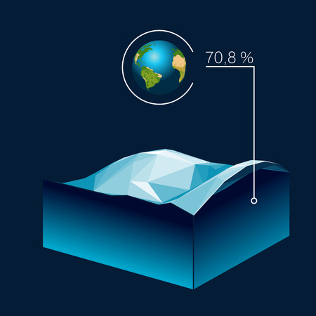 amount: Polygonal infographic about amount of water on Earth. Illustration