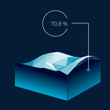 Polygonal infographic about amount of water on Earth. Illustration