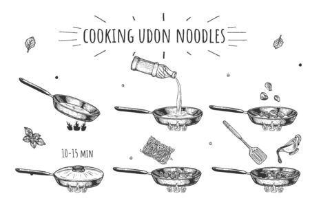 Vector illustration of cooking Udon noodles process. Asian dish preparation recipe. Heat the pan, add oil, meat cubes, cook for 15 minutes, add noodles, sauce and mix. Vintage hand drawn style.