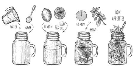 Vector illustration of Homemade lemonade recipe. Water, sugar, lemon, ice, mint leaves ingredients. Step by step preparation process. Vintage hand drawn style.