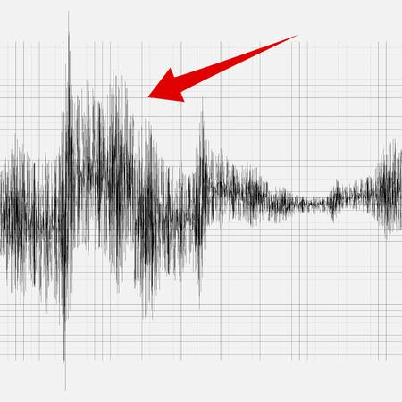 Un terremoto sul grafico di attività sismica. Illustrazione vettoriale.