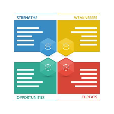 foda: Swot geométrica negocio diagrama gráfico colorido.