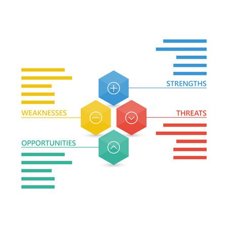 swot: Colorful geometric swot business diagram chart.  Illustration