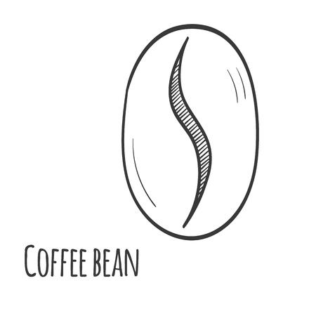 Coffee bean symbol