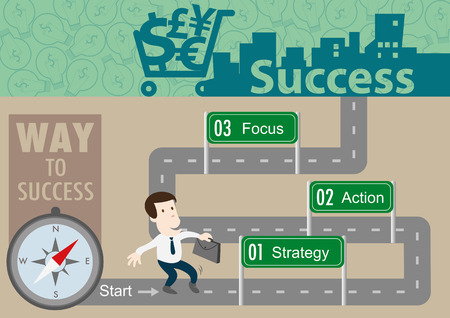 road to success: Map of business plan to success with vector concept