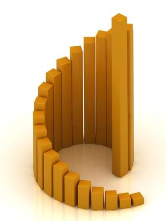 Orange circular diagram on white background photo
