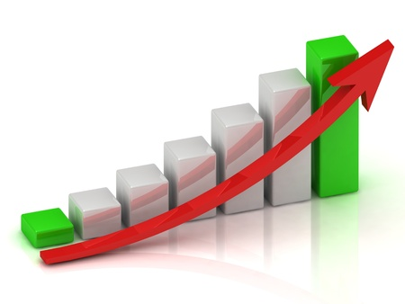 business graph with green bars at the beginning and end and a red arrow Stock Photo - 14624153