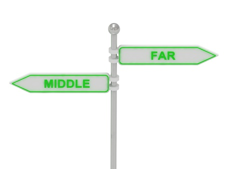 Signs with green 'MIDDLE' and 'FAR' pointing in opposite directions, Isolated on white background, 3d rendering photo