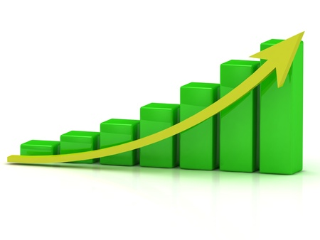 output: Business graph output growth of the green bars and the yellow arrow