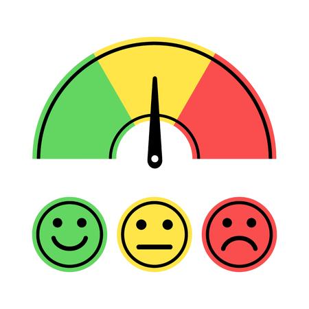 Skalieren Sie mit Pfeil von grün nach rot und Smileys. Farbige Skala von Emotionen. Symbol für Messgerätesymbol. Vektorillustration