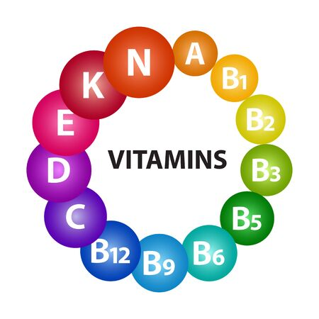 Multivitamin complex for health. Vitamin A, B1, B2, B3, B5, B6, B9, B12, C, D, E, K, N. Colorful 3d spheres. Vector illustration 向量圖像