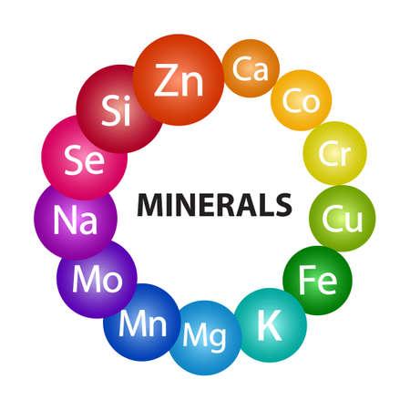 Mineral supplement set. Multivitamin complex for health. Essential vitamin icons. Calcium Cobalt Chromium Copper Magnesium Manganese Molybdenite Potassium Selenium Silicon Sodium Zinc. Vector illustration